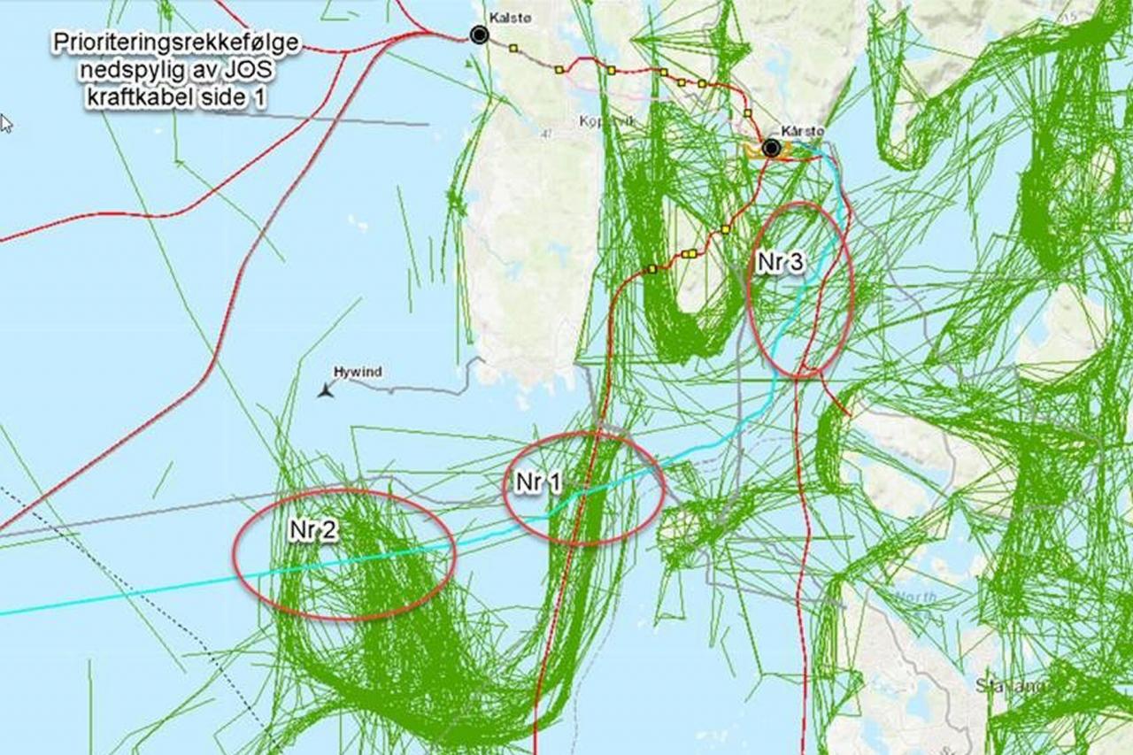 Sjøkabel til Johan Sverdrup
